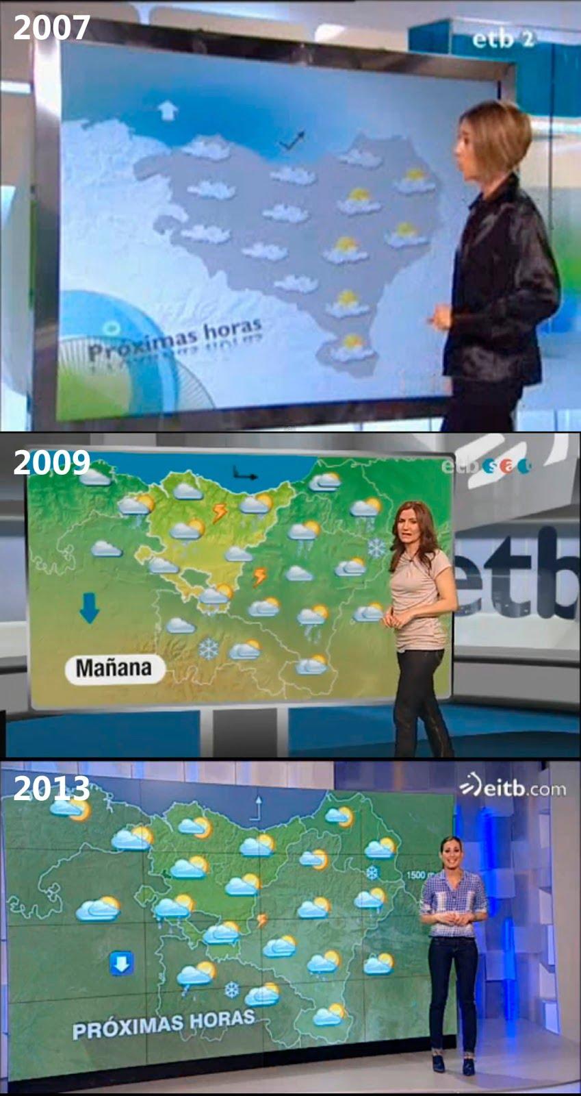 eguraldia etb mapa del tiempo euskal herria cambio eitb ana urrutia teleberri2